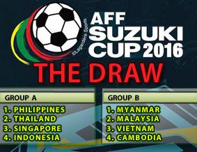 Jadual Dan Keputusan Terkini Piala AFF Suzuki 2016