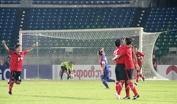 AFF WOMEN'S: Two out of Two for Myanmar