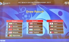 Draw for AFC Beach Soccer 2017