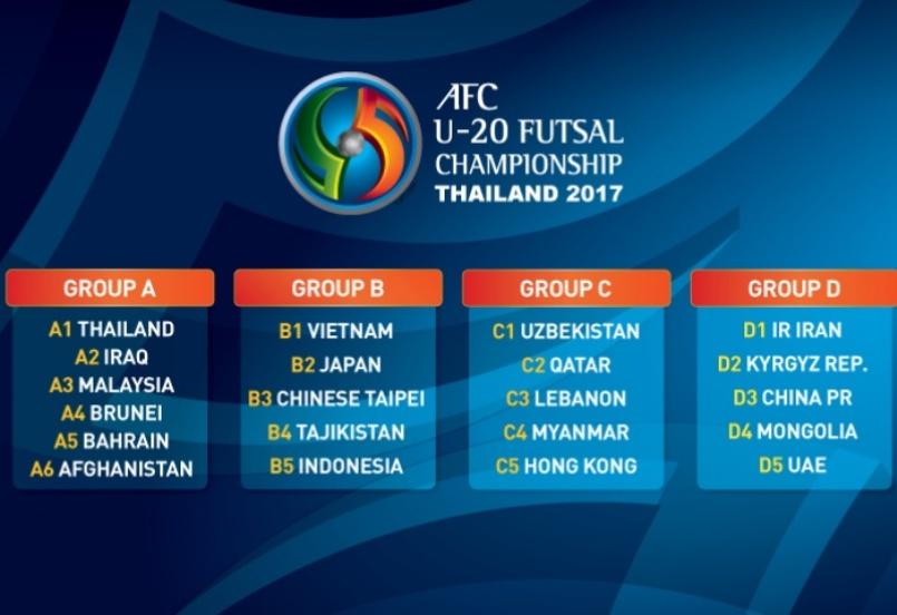 football afc championship