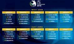 Draw for AFC U19 Championship
