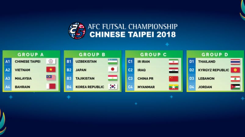 Tough for debutants Myanmar at AFC Futsal